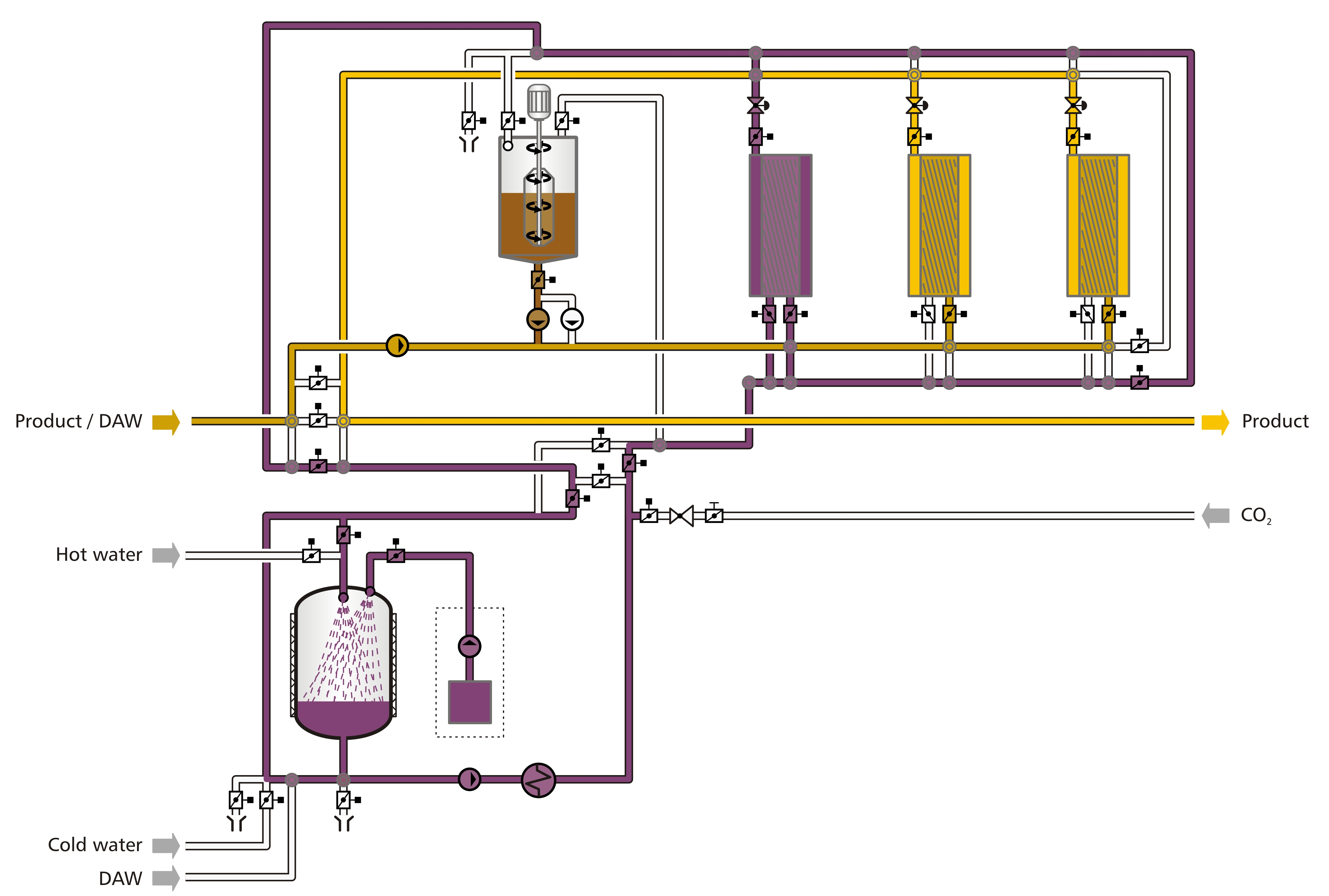 New standards in beer stabilization khs gmbh download image jpg 1 mb ccuart Gallery